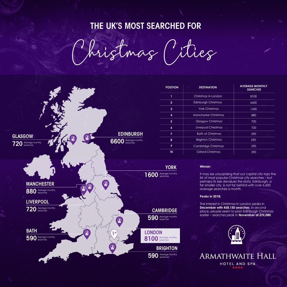 198037_Armathwaite-Hall_The-Uk's-Most-Famous-Christmas-Get-Away-CITIES