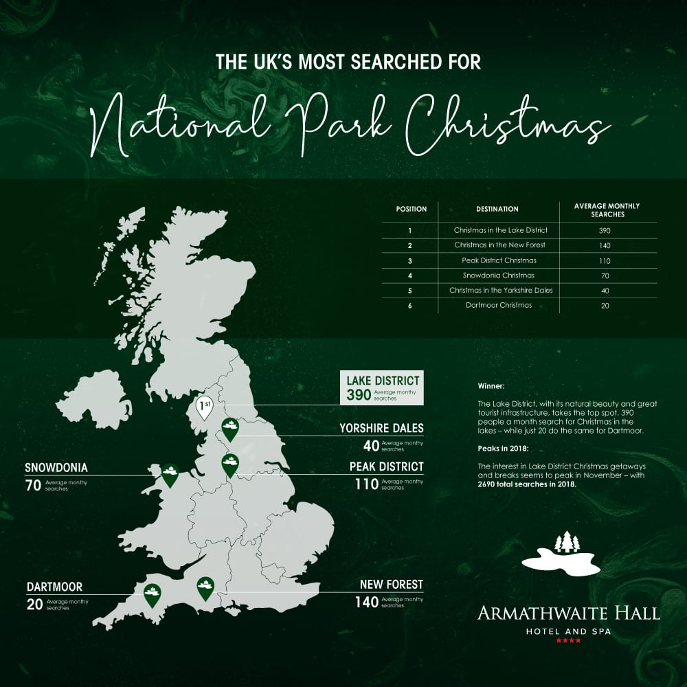 198037_Armathwaite-Hall_The-Uk's-Most-Famous-Christmas-Get-Away-NATIONAL-PARK
