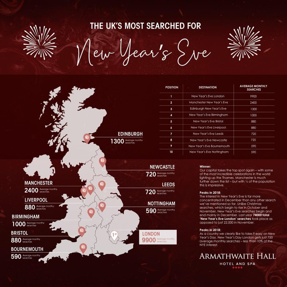 198037_Armathwaite-Hall_The-Uk's-Most-Famous-Christmas-Get-Away-NYE